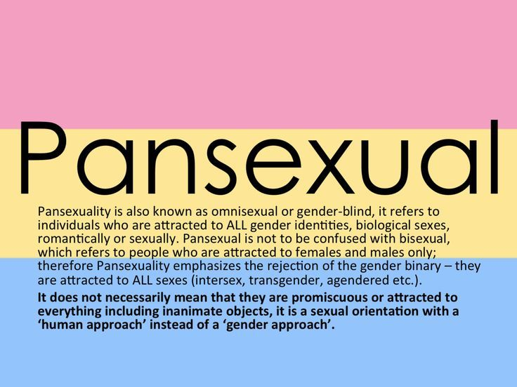 Pansexuals definitions