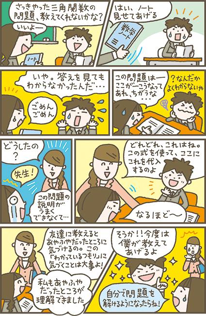 タイピング 学びジョン