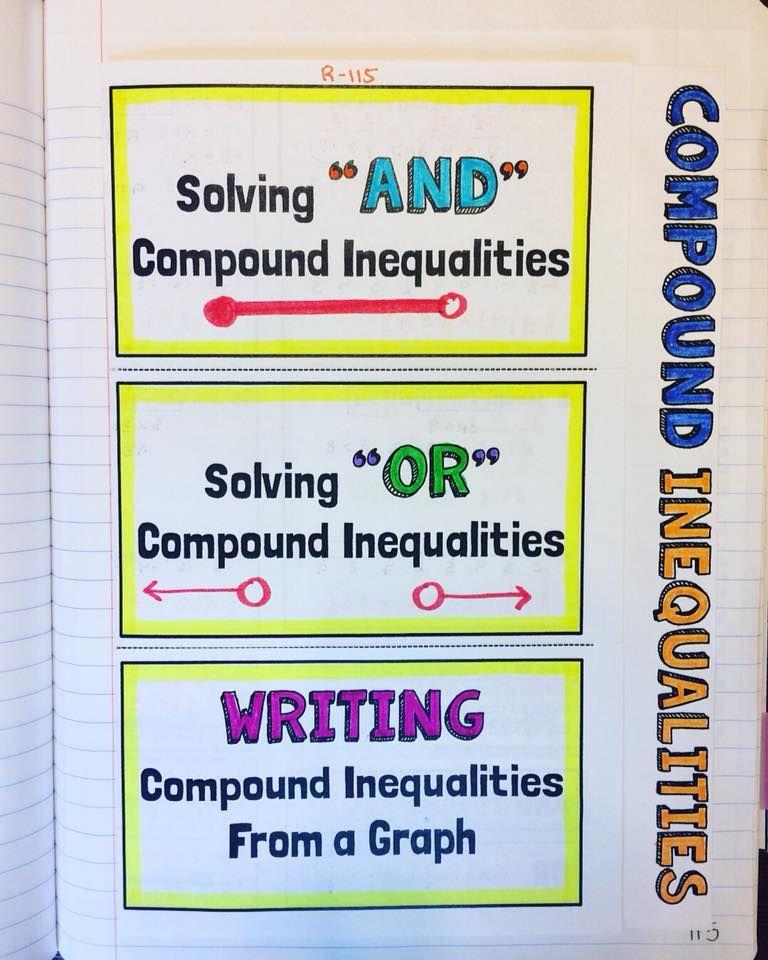 video on solving inequalities