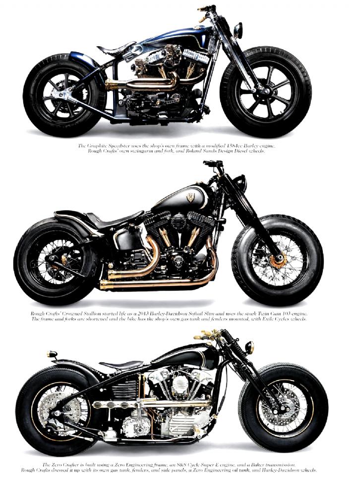 Custom Motorcycles Bobber Bikes