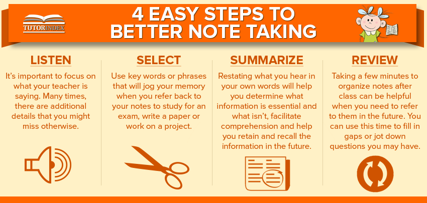 Establishing a good method of ‪#‎note‬ taking is ‪#‎priceless‬! Try these 4 steps to help you become a better note taker!