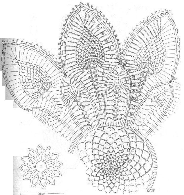 What a nice doily diagram | serwety 2 | Pinterest