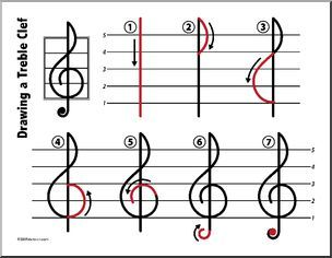 Image Result For How To Draw A Treble Clef Step By Step Treble Clef Writing Forms Clef