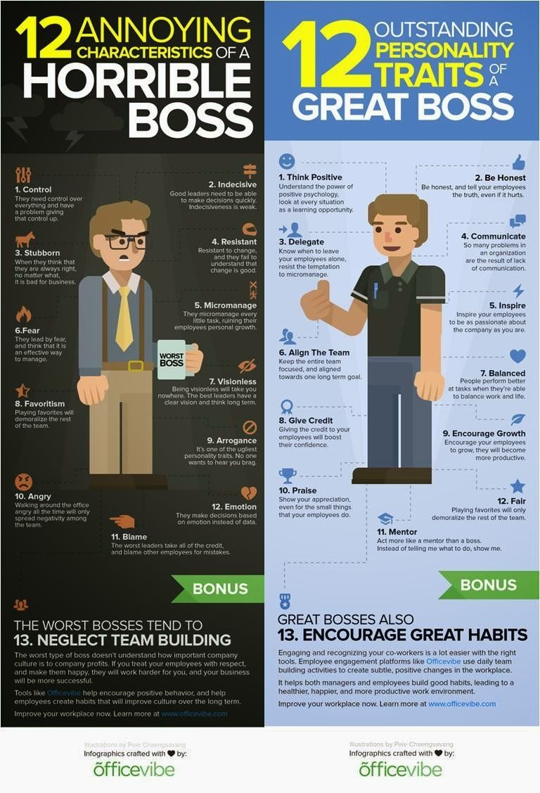 12 annoying characteristics of a horrible boss and 12