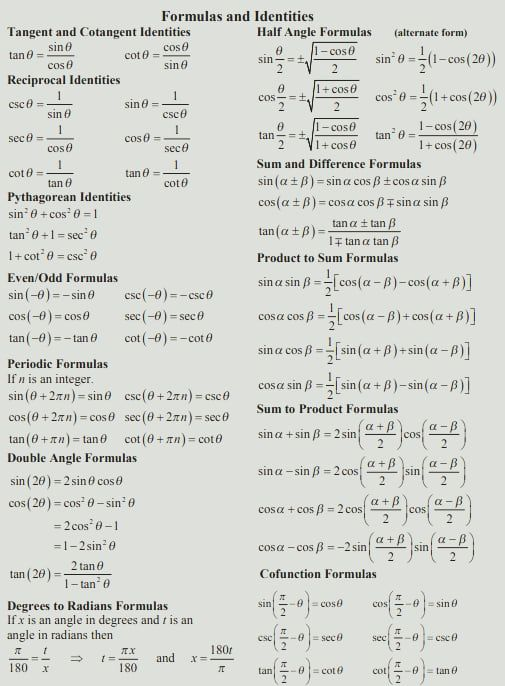 Something that will help you with Math