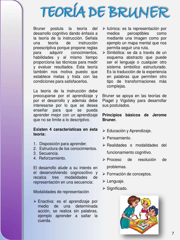 Revista Vocación Docente Teoria De Aprendizaje Teorias Del Aprendizaje Tecnicas De Enseñanza Aprendizaje Psicologia Del Aprendizaje
