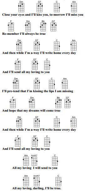 All My Loving   ukulele   Pinterest