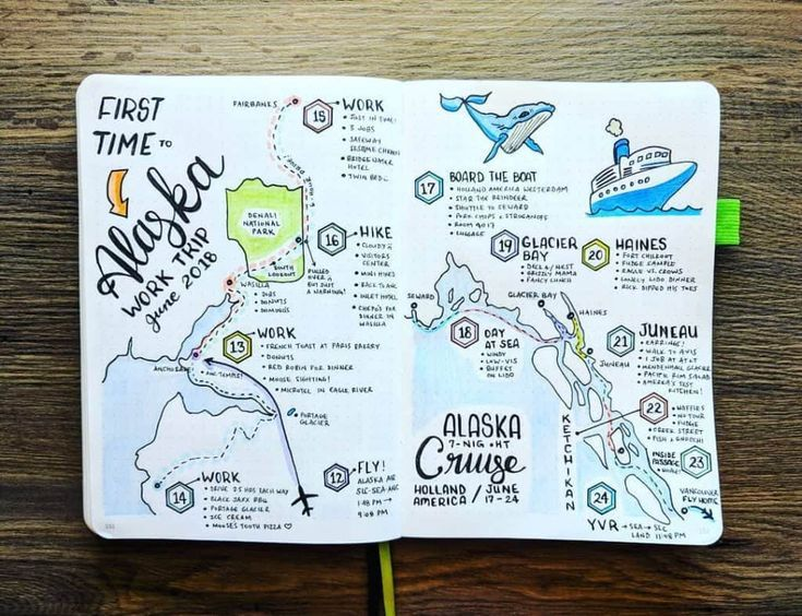 50 Travel Inspired Bullet Journal Spreads 50 Travel Inspired Bullet Journal Spreads