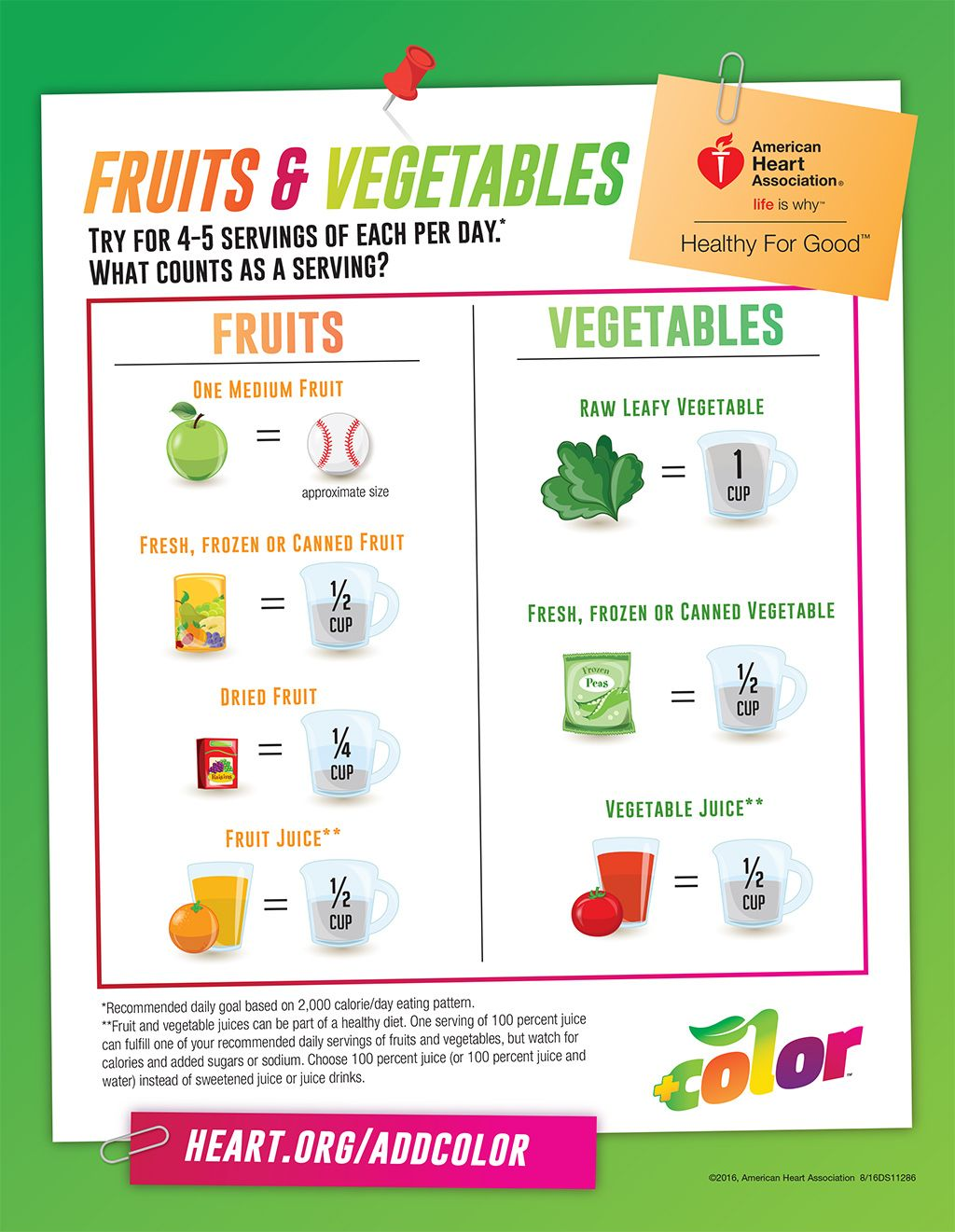 Fruits And Vegetables Serving Size Infographic Plus Color
