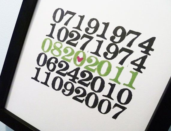 """Dates print for an anniversary gift. I think this would be cute to have his birthdate, her birthdate, and wedding date, and then if you have kids their birthdates too. Label each date like """"you,"""" """"me,"""" """"us,"""" """"her,"""" """"him."""""""
