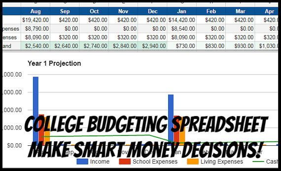 College Budgeting Spreadsheet Pinterest College, Filing and Etsy - sample spreadsheet