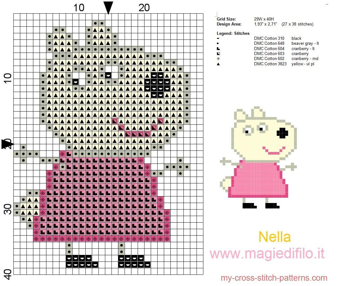 Peppa Pig Hama Beads Basteln Bugelperlen 8
