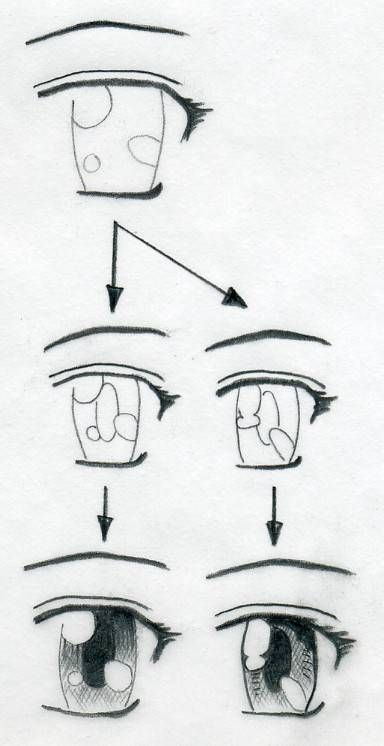 Learn How To Draw Manga Eyes In Few Simple And Easy Steps Drawing