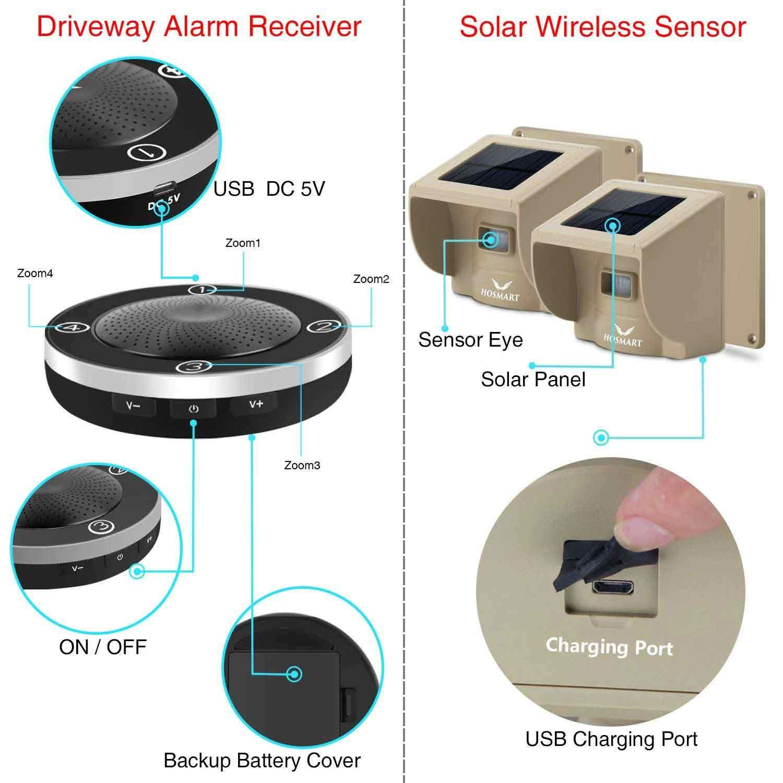 Hosmart Rechargable Solar Driveway Alarm Wireless Sensor System Driveway Sensor Alert System Weatherproof Security Outdoor Motion Sensor Detector In 2020 Driveway Alarm Driveway Sensor Solar Driveway