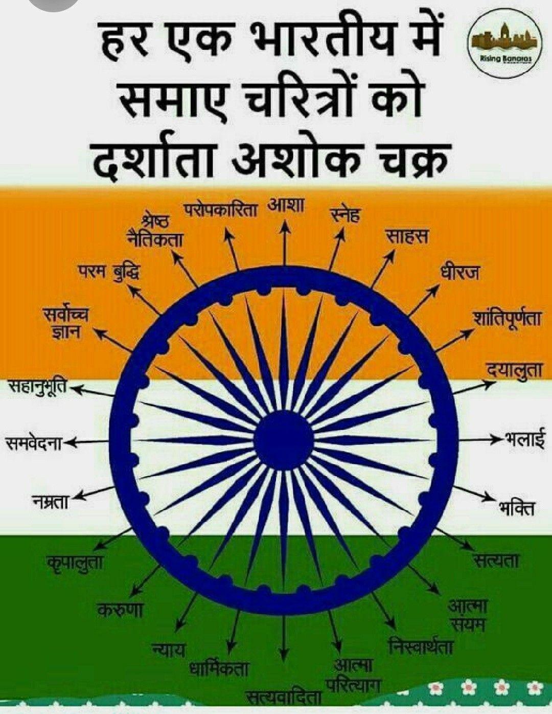 Ashoka Chakra Of Our National Flag In
