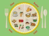Do you maintain a balanced & nutritious diet plan during pregnancy? If no start …  – health