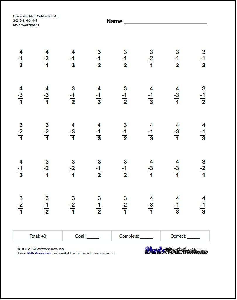 Have You Mastered The Addition Facts Time To Move On To Subtraction These Subtraction Fact Ti Basic Math Worksheets Math Worksheets Multiplication Worksheets