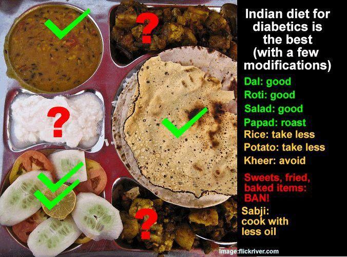 Indian diet healthy health pinterest diet plan for diabetes india forumfinder Gallery