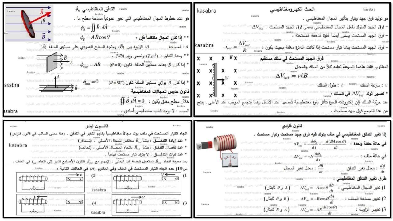 الفيزياء ملخص القوانين للصف الثاني عشر متقدم Sheet Music Abs