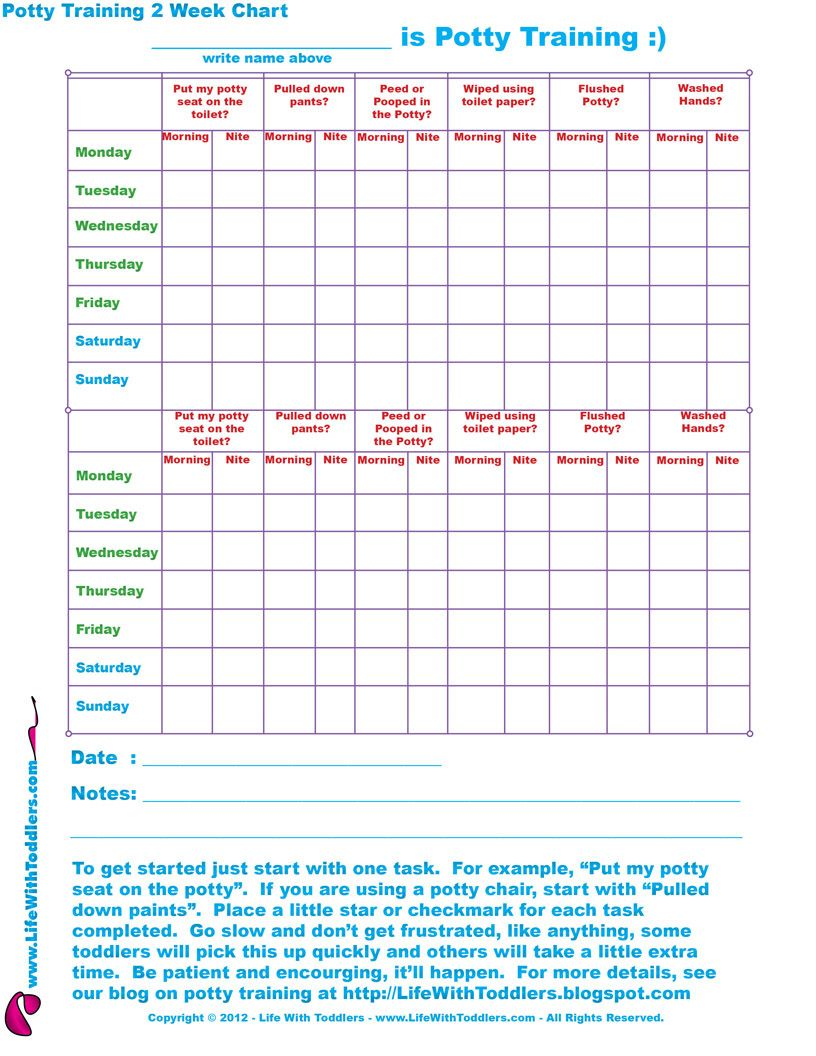 Free Printable Toddler Potty Training  Week Chart For