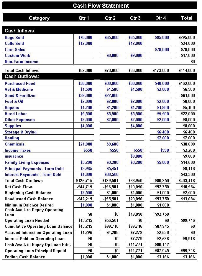 Cash Flow Statement Indirect Method Excel Template Tools - income statement examples