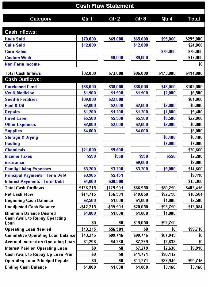 cash flow worksheet example