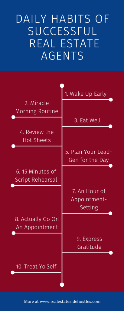 10 Daily Habits of the Most Successful Agents - Real Estate Side Hustles
