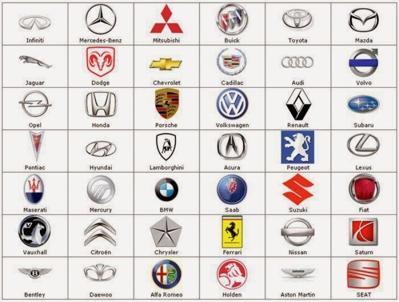 Car Logos And Names List Car Logos And Names Logos de