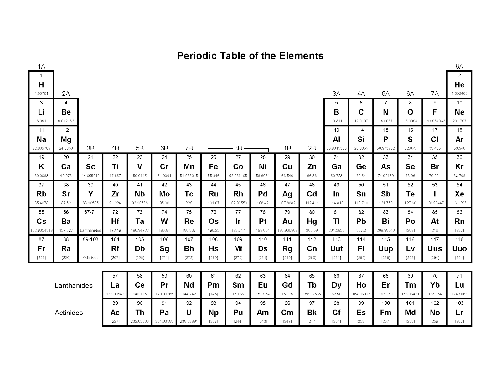 Basic Printable Periodic Table Of Elements In With
