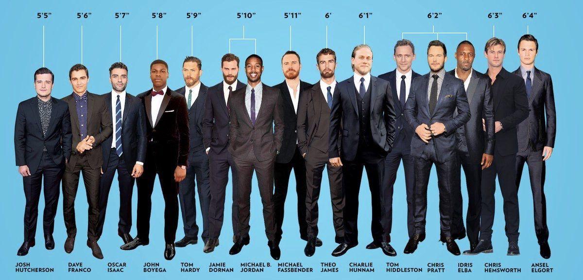 Celebrities tall male 5 Male