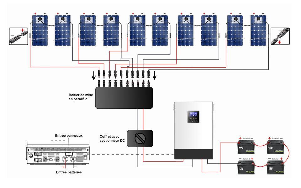 branchement panneaux solaire recherche google photovolta que. Black Bedroom Furniture Sets. Home Design Ideas