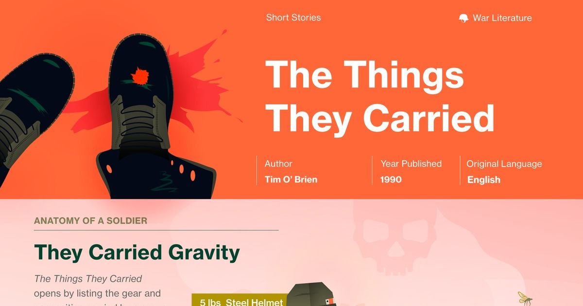 The Things They Carried Infographic Pinterest Literature And