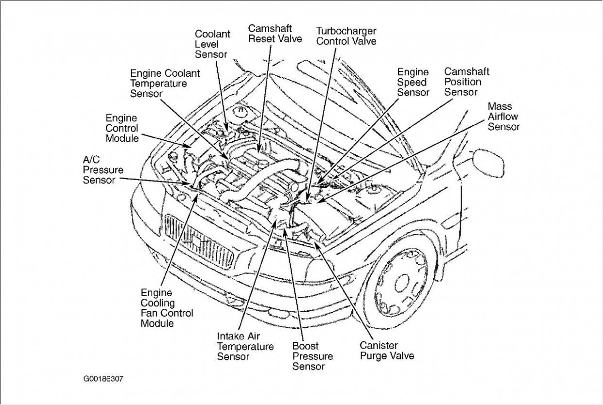 2000 Volvo S80 Engine Diagram