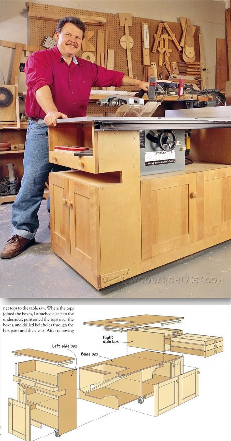 Best Kitchen Gallery: Pin By James Massie On Woodworking Pinterest Cabi Plans of Base Table Saw Cabinet Plan on rachelxblog.com