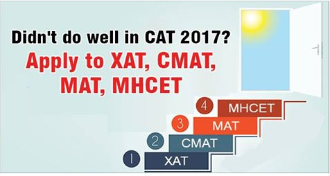 Couldn T Do Well In Cat2017exam Apply To Xat Cmat Mat Exam Dates Test Pattern Mba Colleges Accepting Exam Score How To Apply Exam Education