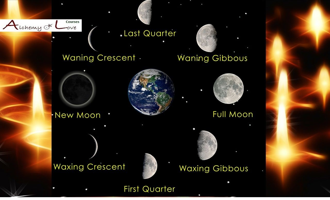 What A Full Moon What A Magic Filled Event Was To Soak In