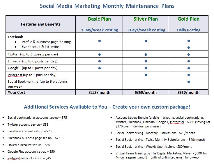 smm-plan-image.png (735×565) | VA Business | Pinterest | Marketing ...