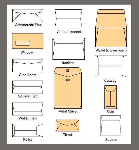 Envelopes Standard Card Sizes Business Envelopes Card Sizes
