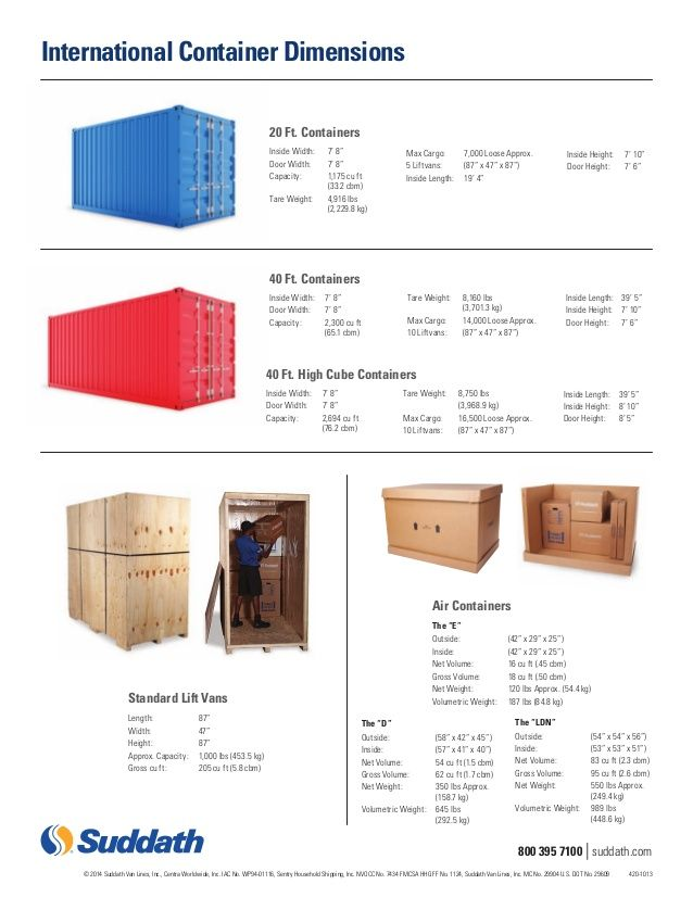 International Container Dimensions | Suddath