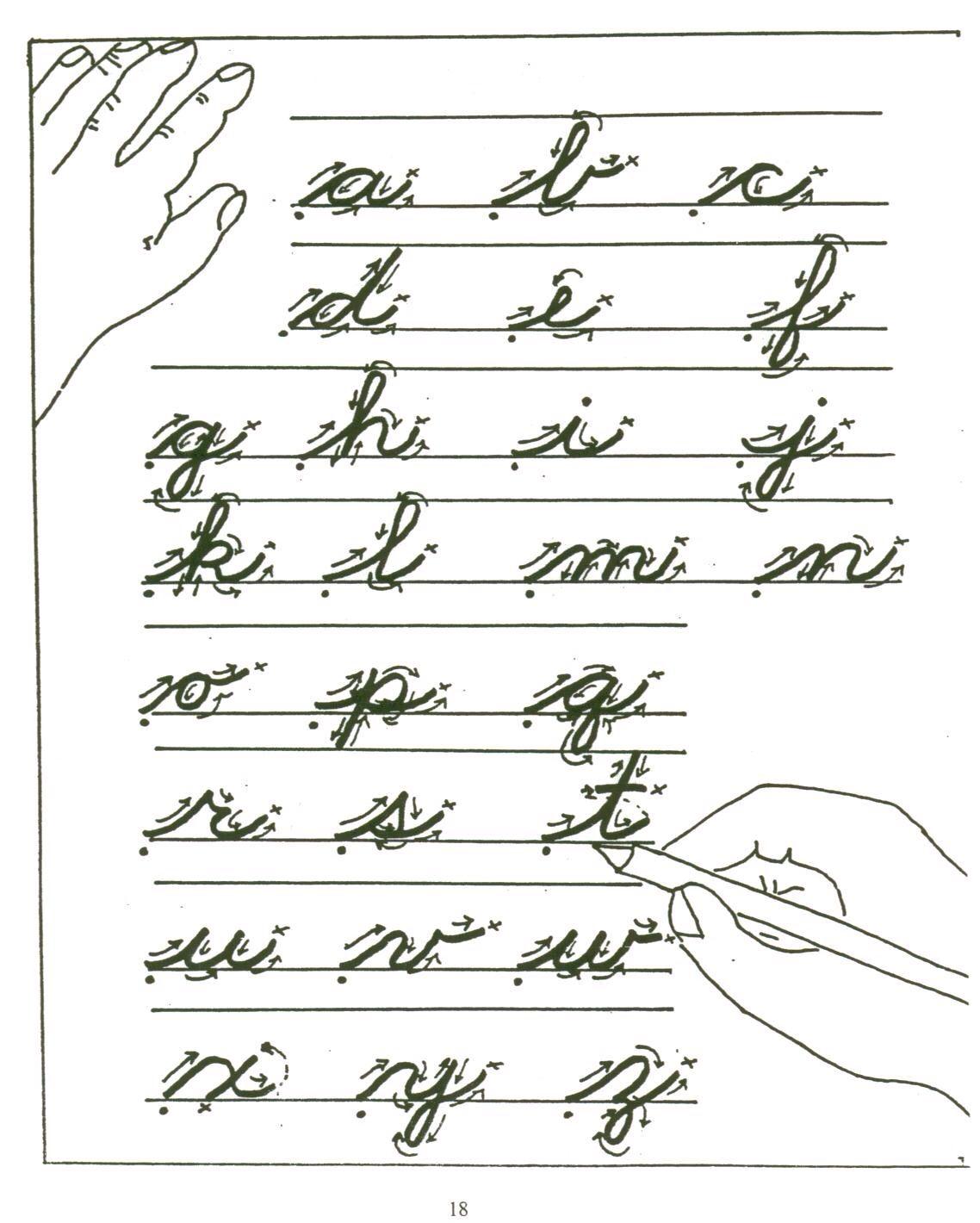 Practice Hand Writing