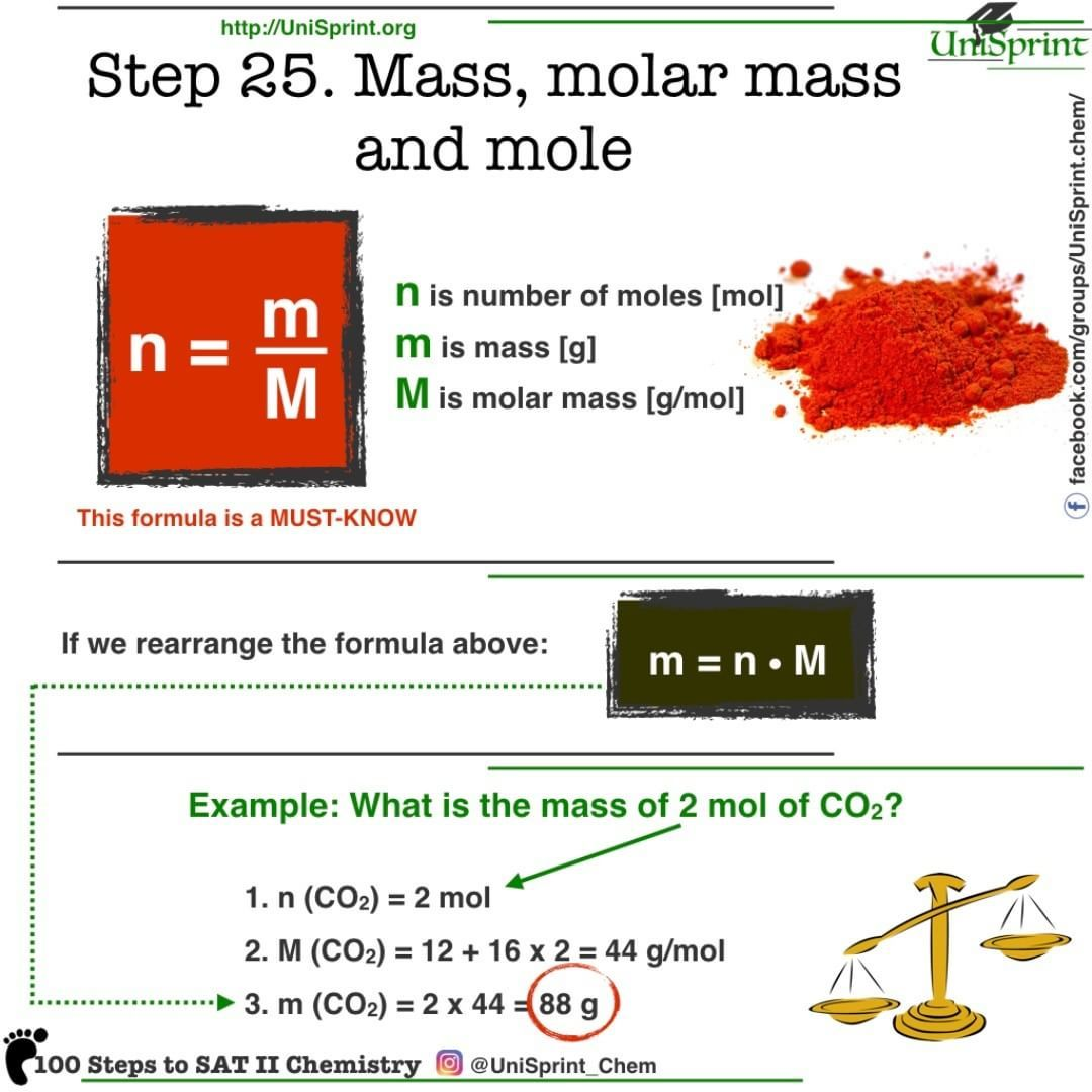 Step 25 Mass Molar Mass And Mole Relationship 100
