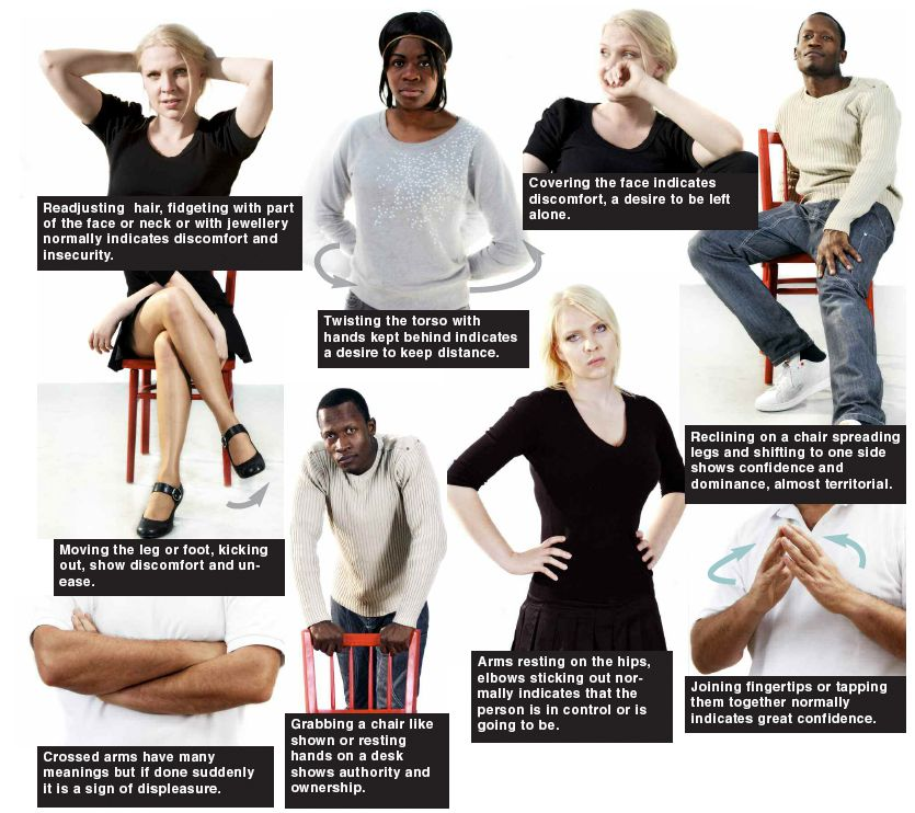 """men and women through body languages essay Psychology – do men and women communicate differently communication is an essential part of people's everyday lives """"the easiest way to think of communication is through its common meaning in several languages: as transportation, or a means of getting a message from one point to another"""" (eadie, 2009, p 4."""