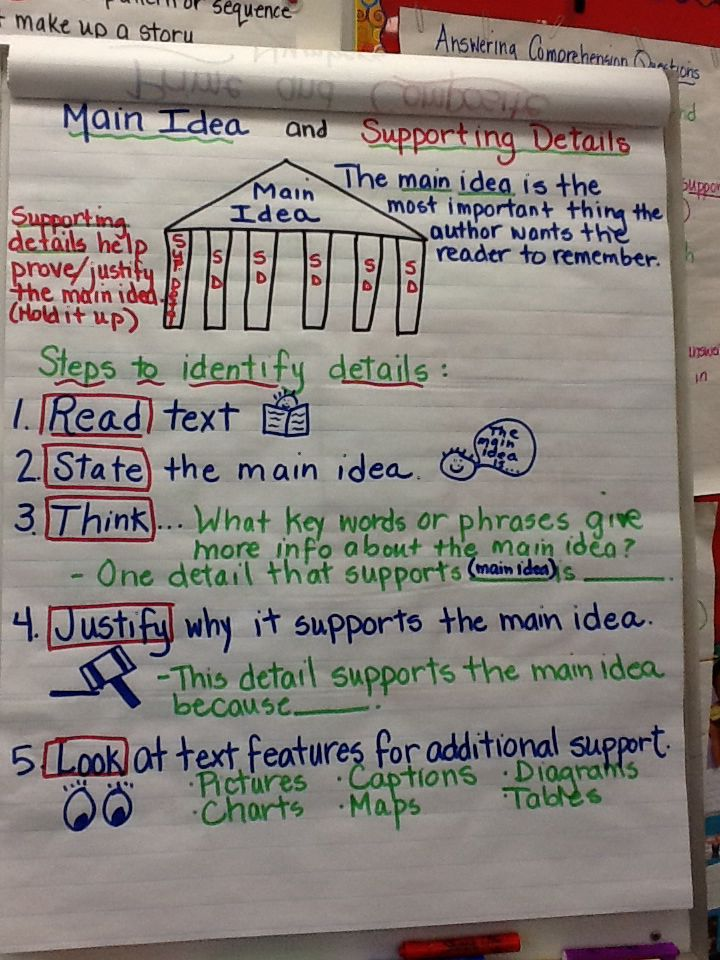 Main idea/supporting details anchor chart | Teaching ...
