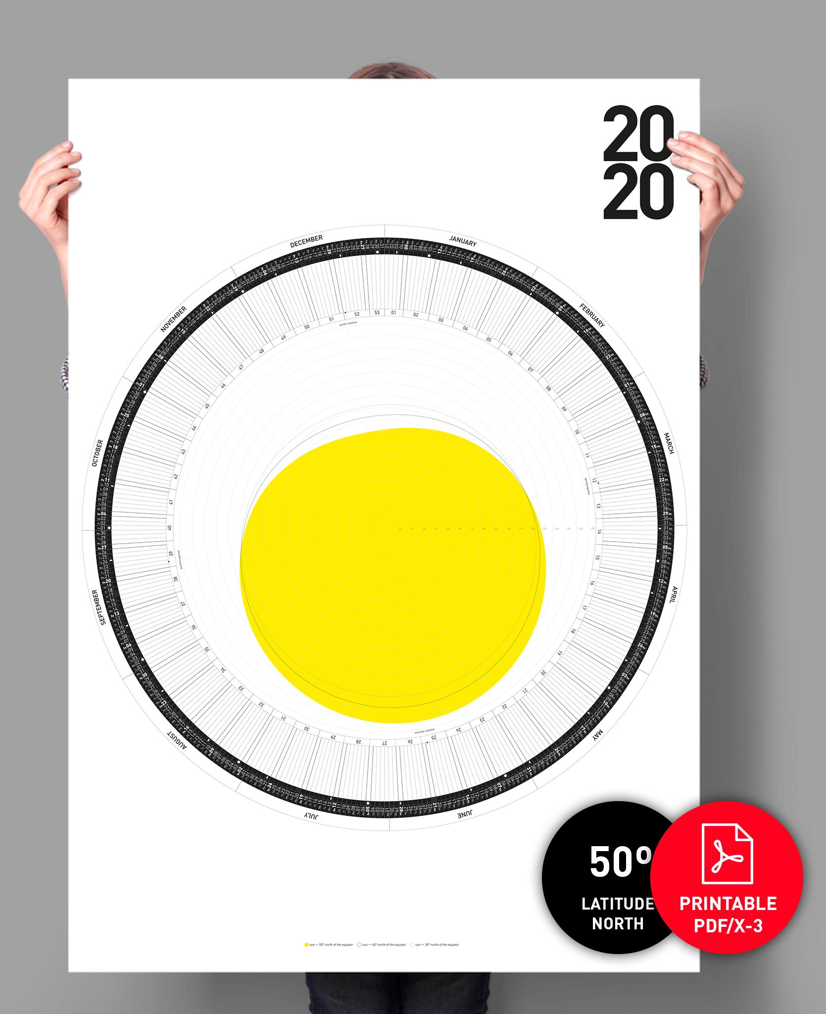The Circular Calendar 60o 50o 40o 30o North