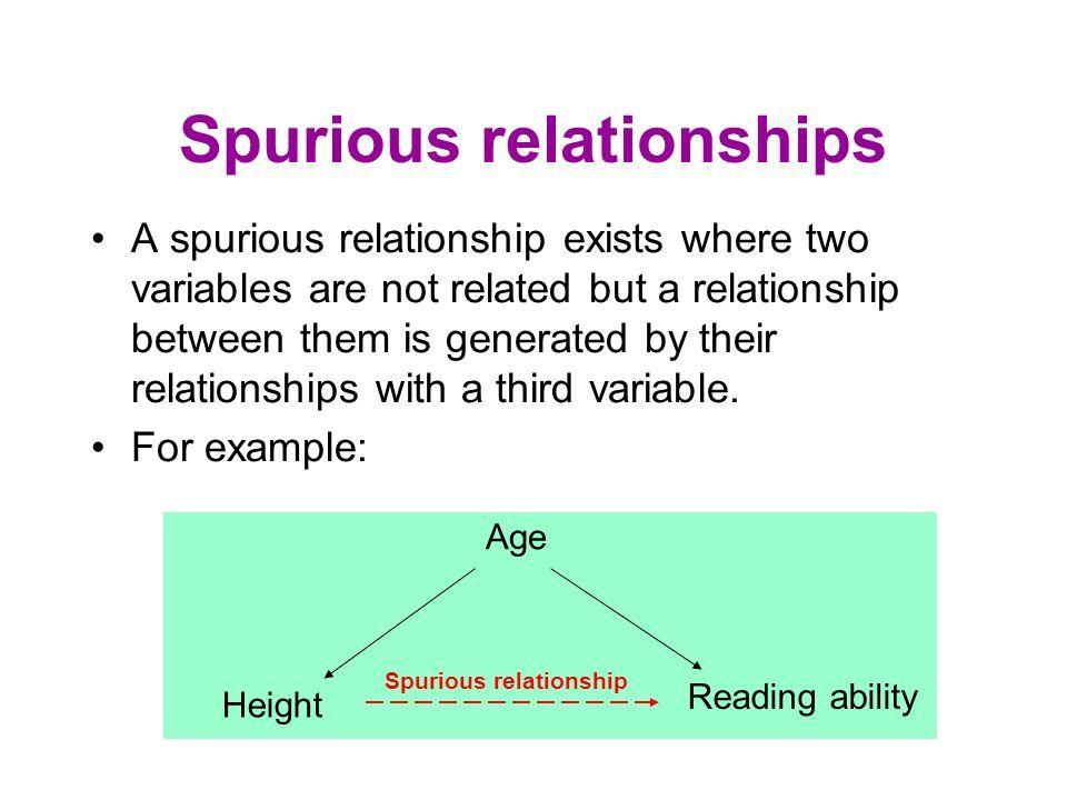 spurious relationship between variables
