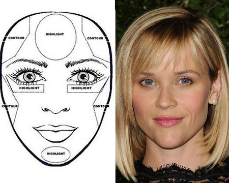How To Contour Inverted Triangle Or Heart Face Shape Makeup In