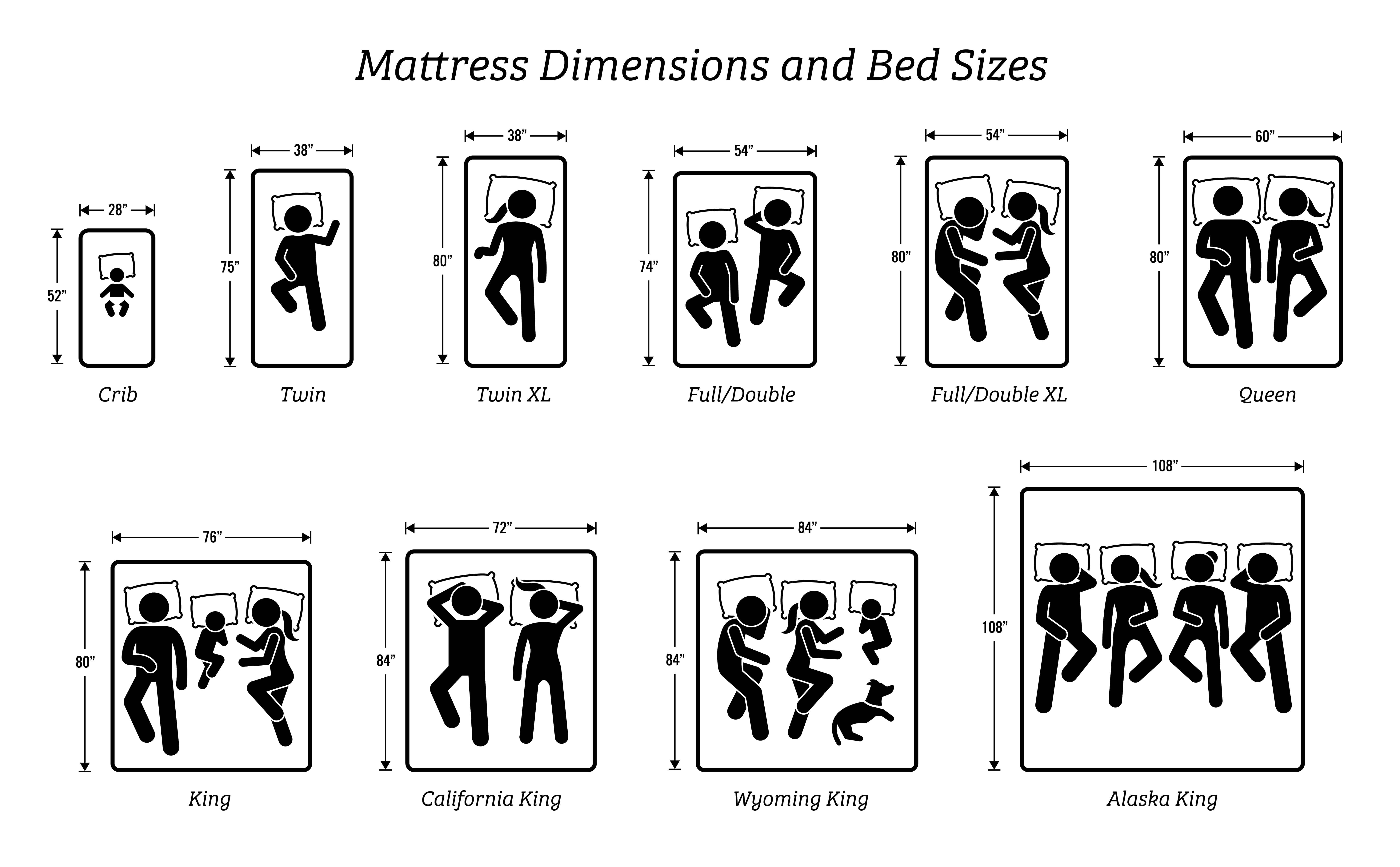 Mattress Size Chart And Dimensions What Size is Best For