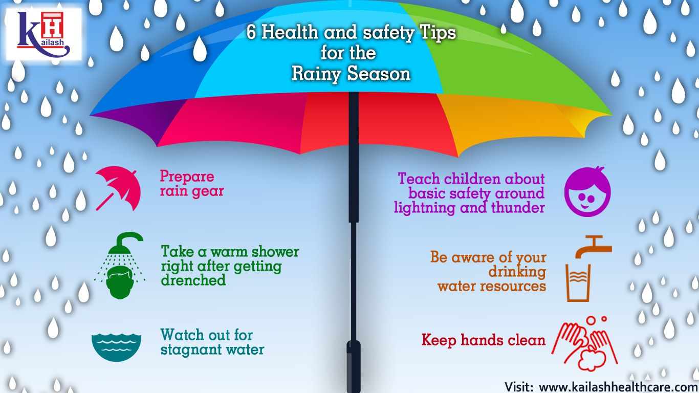 poster on monsoon safety Google Search Health and