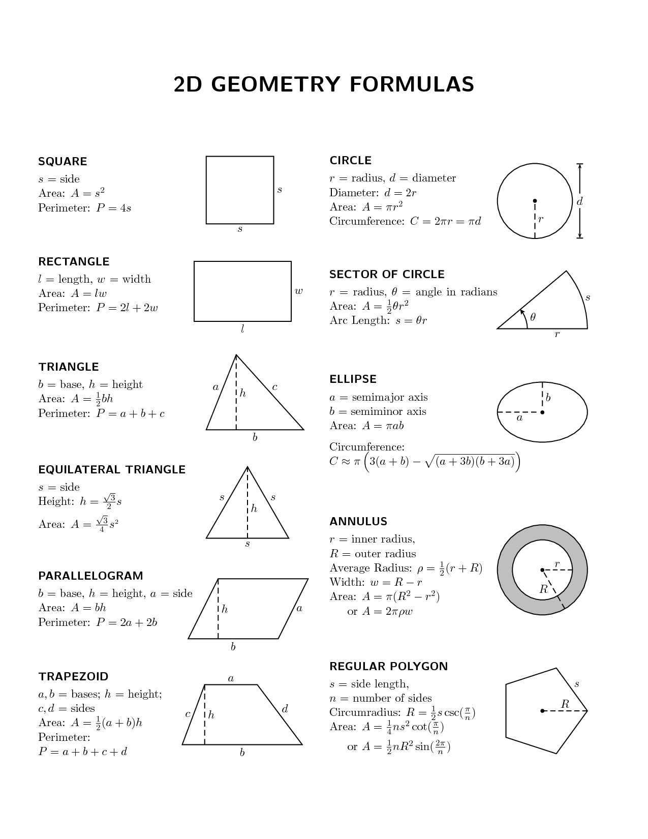hight resolution of formula sheet plane solids - Google Search   Geometry formulas
