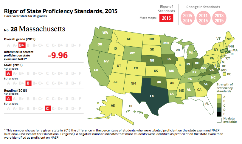 For Education Next's 2015 State Proficiency Standards results, check out our interactive map! #visual #map #interactive #infographic #CommonCore #standards #education #educational